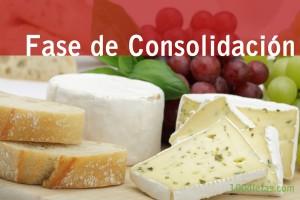 Fase de Consolidación Dieta Dukan