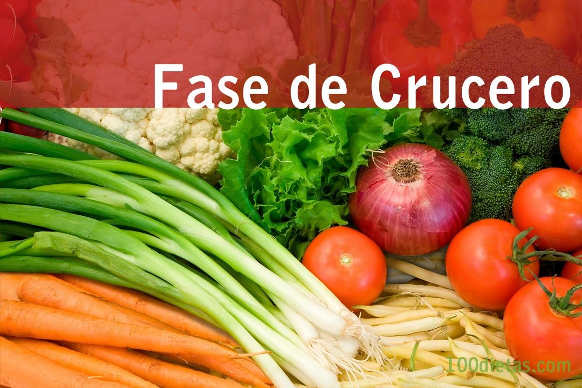 Dieta dukan y la escalera nutricional dukan - Alimentos permitidos fase crucero ...
