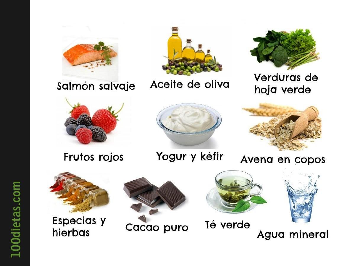 Alimentos de la dieta perricone