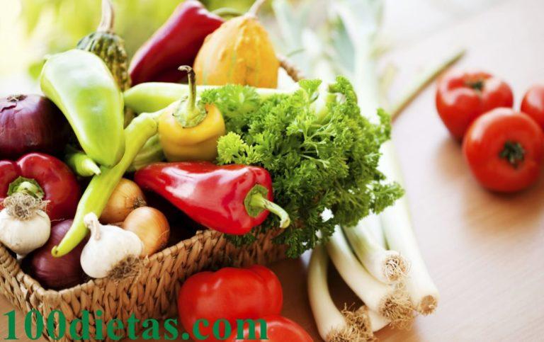 Ejemplo de menús para una semana de la Dieta de la Clínica Mayo